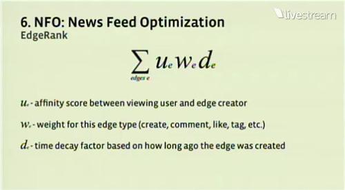 Facebookニュースフィード最適化の概念
