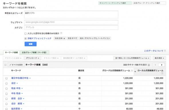 google-keywordplanner