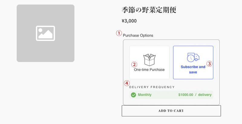 商品詳細ページのサブスクリプション機能の表示